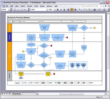 Business    Process    Design Templates     MS Word  Excel  Visio     Templates  Forms  Checklists for MS